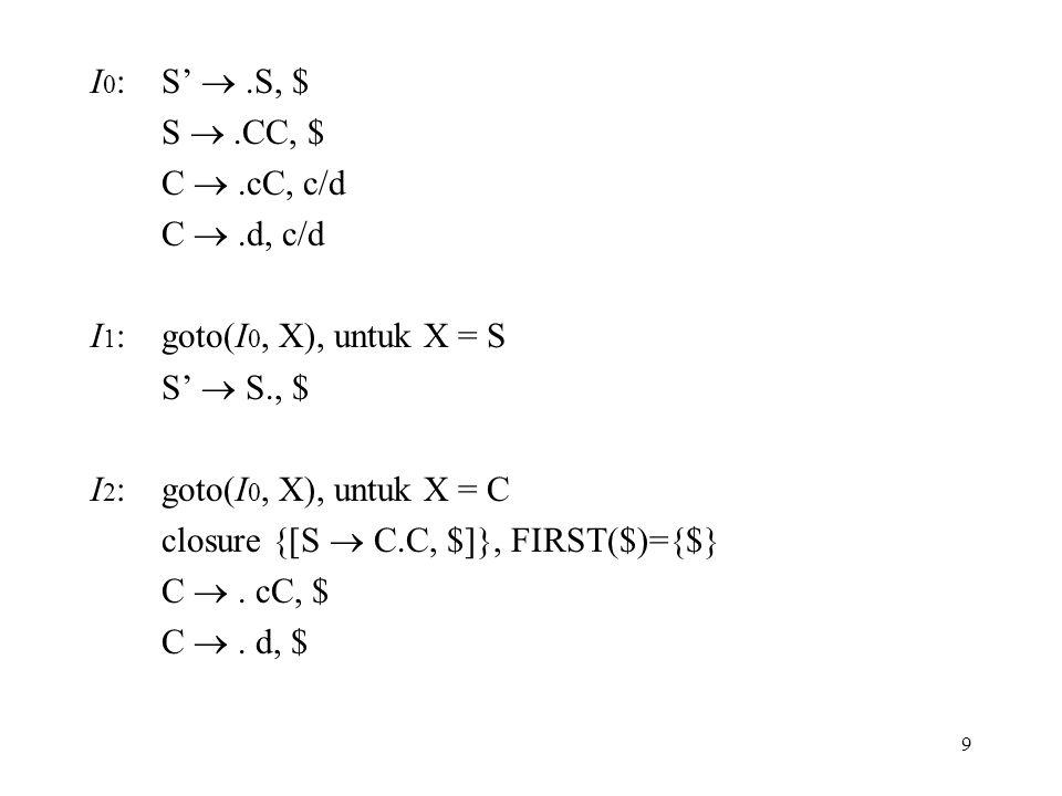 9 I 0 : S' .S, $ S .CC, $ C .cC, c/d C .d, c/d I 1 : goto(I 0, X), untuk X = S S'  S., $ I 2 : goto(I 0, X), untuk X = C closure {[S  C.C, $]},