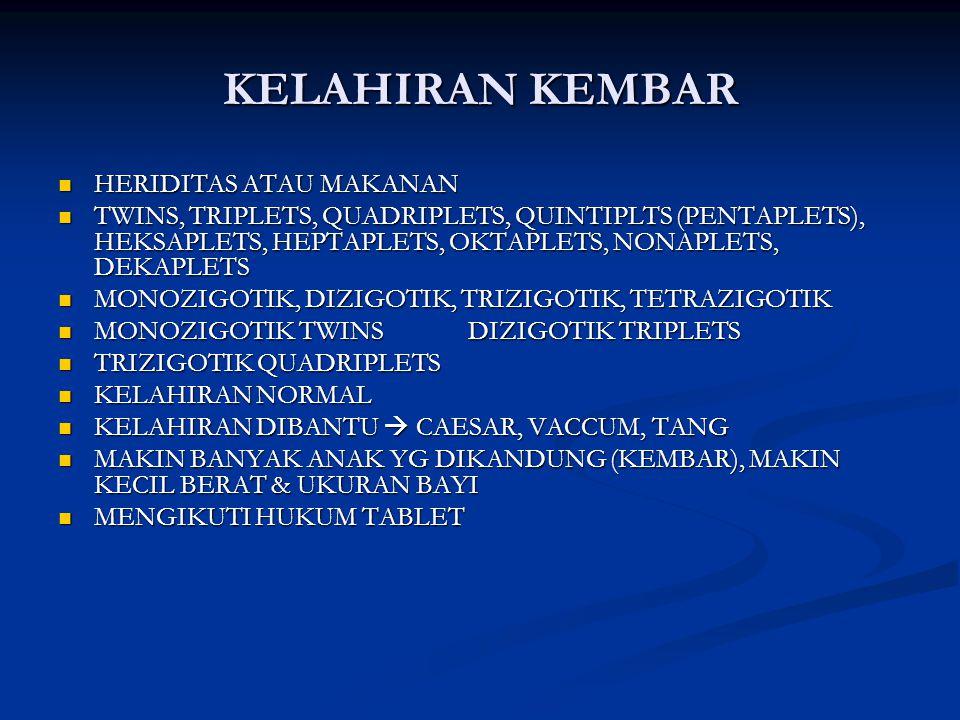 KELAHIRAN KEMBAR HERIDITAS ATAU MAKANAN HERIDITAS ATAU MAKANAN TWINS, TRIPLETS, QUADRIPLETS, QUINTIPLTS (PENTAPLETS), HEKSAPLETS, HEPTAPLETS, OKTAPLETS, NONAPLETS, DEKAPLETS TWINS, TRIPLETS, QUADRIPLETS, QUINTIPLTS (PENTAPLETS), HEKSAPLETS, HEPTAPLETS, OKTAPLETS, NONAPLETS, DEKAPLETS MONOZIGOTIK, DIZIGOTIK, TRIZIGOTIK, TETRAZIGOTIK MONOZIGOTIK, DIZIGOTIK, TRIZIGOTIK, TETRAZIGOTIK MONOZIGOTIK TWINS DIZIGOTIK TRIPLETS MONOZIGOTIK TWINS DIZIGOTIK TRIPLETS TRIZIGOTIK QUADRIPLETS TRIZIGOTIK QUADRIPLETS KELAHIRAN NORMAL KELAHIRAN NORMAL KELAHIRAN DIBANTU  CAESAR, VACCUM, TANG KELAHIRAN DIBANTU  CAESAR, VACCUM, TANG MAKIN BANYAK ANAK YG DIKANDUNG (KEMBAR), MAKIN KECIL BERAT & UKURAN BAYI MAKIN BANYAK ANAK YG DIKANDUNG (KEMBAR), MAKIN KECIL BERAT & UKURAN BAYI MENGIKUTI HUKUM TABLET MENGIKUTI HUKUM TABLET