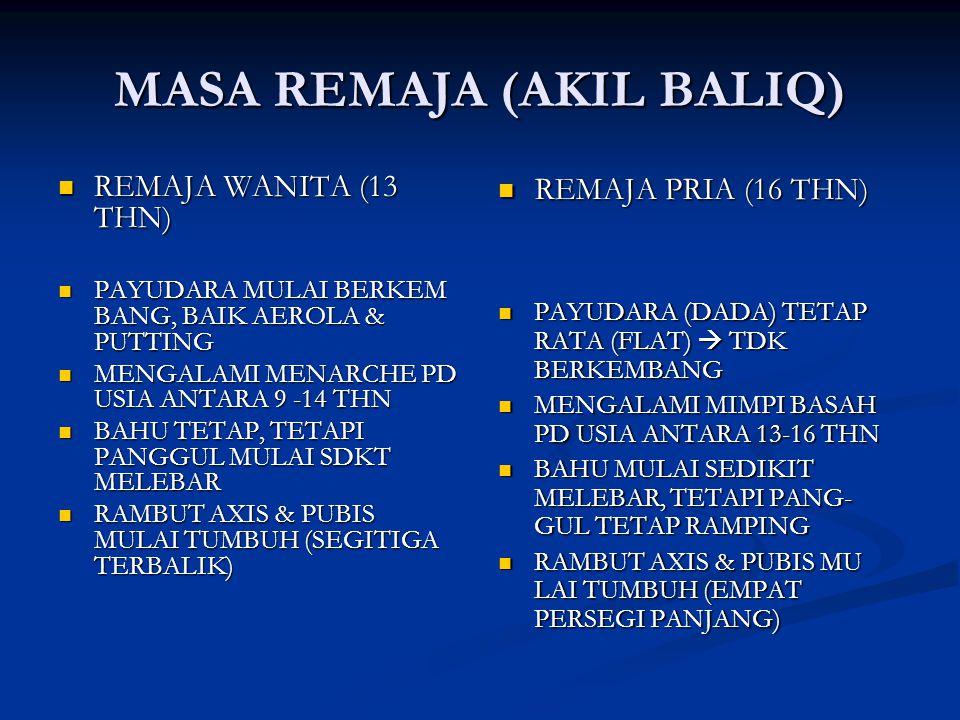 MASA REMAJA (AKIL BALIQ) REMAJA WANITA (13 THN) REMAJA WANITA (13 THN) PAYUDARA MULAI BERKEM BANG, BAIK AEROLA & PUTTING PAYUDARA MULAI BERKEM BANG, BAIK AEROLA & PUTTING MENGALAMI MENARCHE PD USIA ANTARA 9 -14 THN MENGALAMI MENARCHE PD USIA ANTARA 9 -14 THN BAHU TETAP, TETAPI PANGGUL MULAI SDKT MELEBAR BAHU TETAP, TETAPI PANGGUL MULAI SDKT MELEBAR RAMBUT AXIS & PUBIS MULAI TUMBUH (SEGITIGA TERBALIK) RAMBUT AXIS & PUBIS MULAI TUMBUH (SEGITIGA TERBALIK) REMAJA PRIA (16 THN) PAYUDARA (DADA) TETAP RATA (FLAT)  TDK BERKEMBANG MENGALAMI MIMPI BASAH PD USIA ANTARA 13-16 THN BAHU MULAI SEDIKIT MELEBAR, TETAPI PANG- GUL TETAP RAMPING RAMBUT AXIS & PUBIS MU LAI TUMBUH (EMPAT PERSEGI PANJANG)