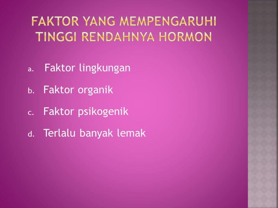 a. Faktor lingkungan b. Faktor organik c. Faktor psikogenik d. Terlalu banyak lemak