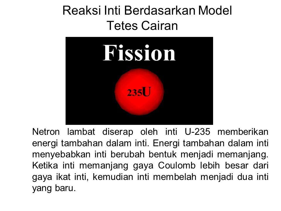 Reaksi Inti Berdasarkan Model Tetes Cairan Netron lambat diserap oleh inti U-235 memberikan energi tambahan dalam inti.