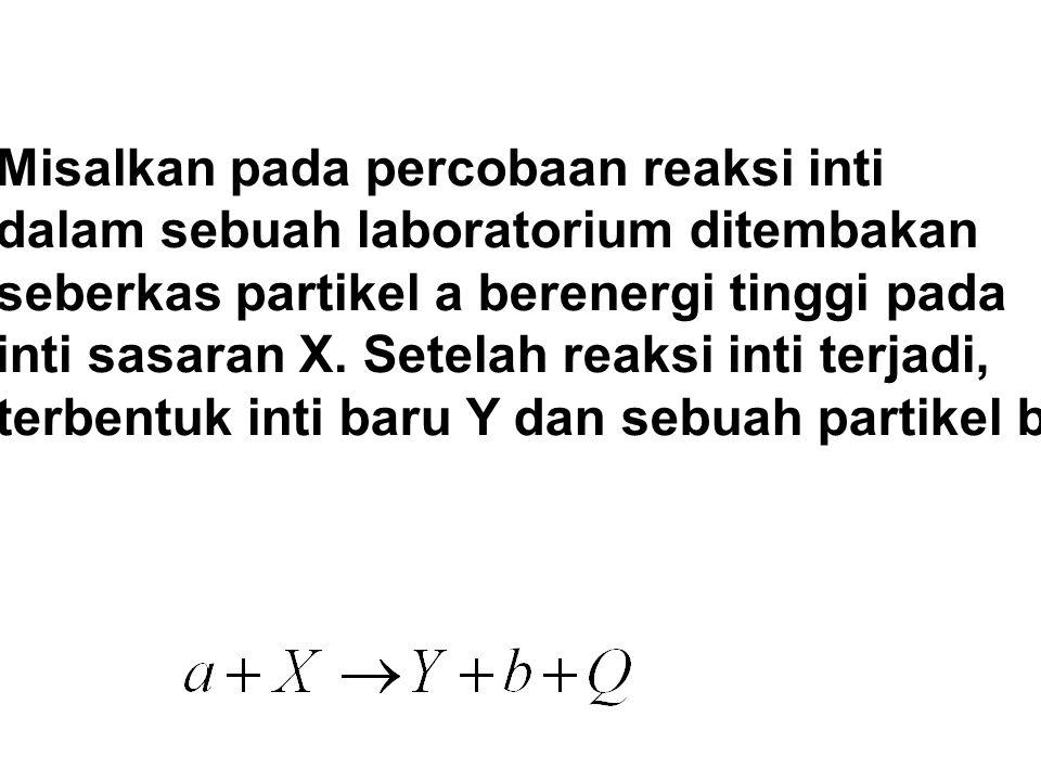 Y b a + X