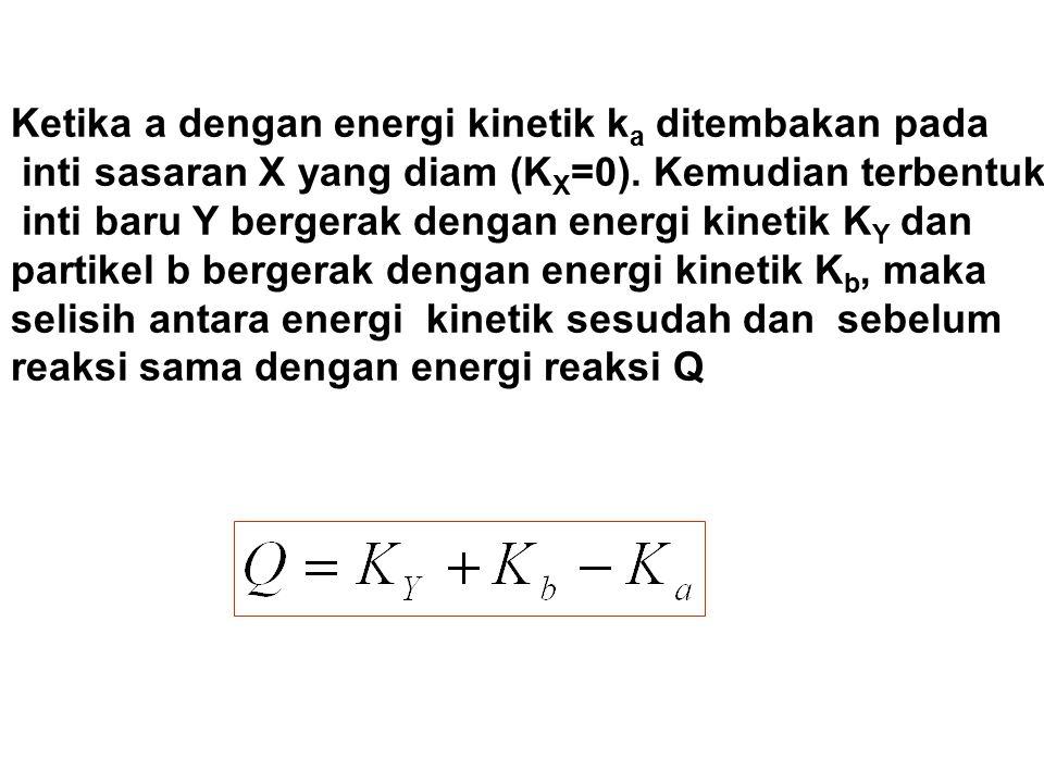 Ketika a dengan energi kinetik k a ditembakan pada inti sasaran X yang diam (K X =0).