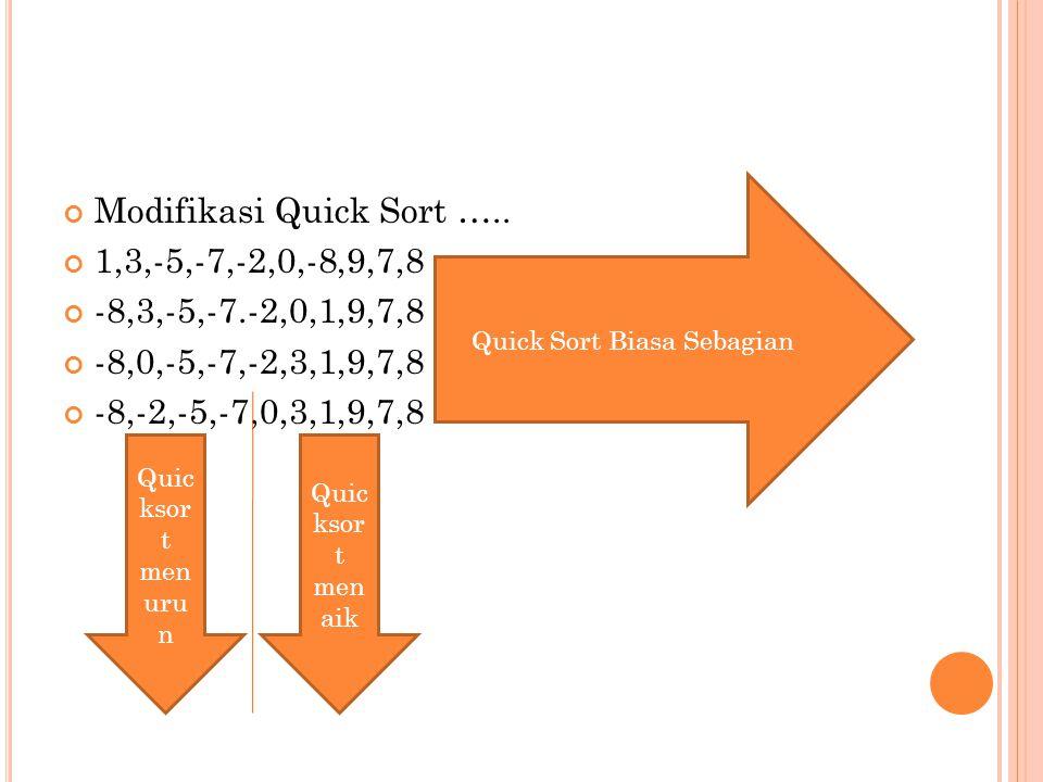 Modifikasi Quick Sort ….. 1,3,-5,-7,-2,0,-8,9,7,8 -8,3,-5,-7.-2,0,1,9,7,8 -8,0,-5,-7,-2,3,1,9,7,8 -8,-2,-5,-7,0,3,1,9,7,8 Quick Sort Biasa Sebagian Qu