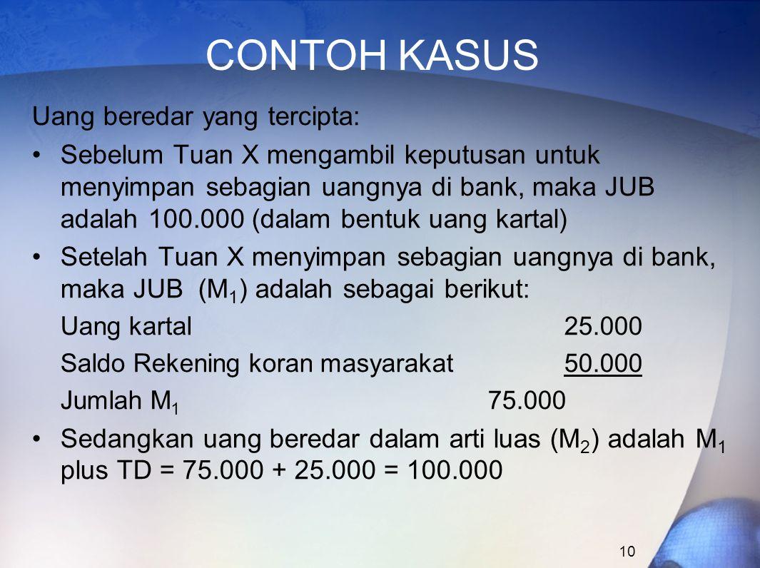 10 CONTOH KASUS Uang beredar yang tercipta: Sebelum Tuan X mengambil keputusan untuk menyimpan sebagian uangnya di bank, maka JUB adalah 100.000 (dala