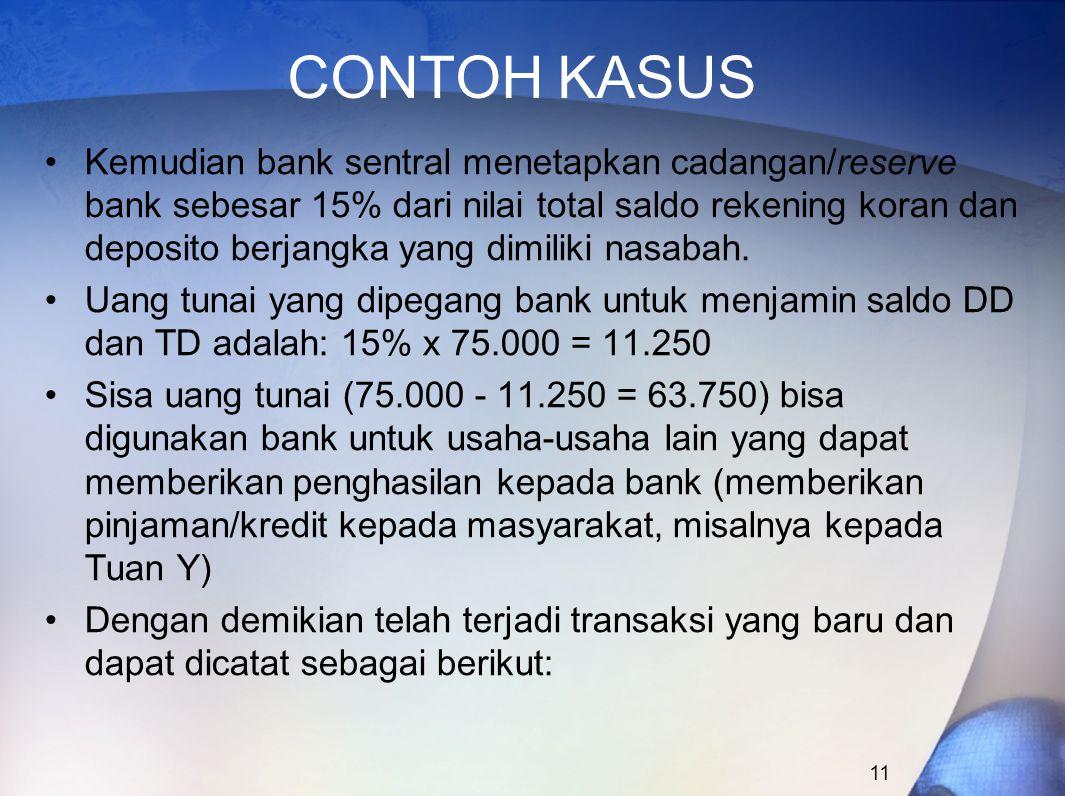 11 CONTOH KASUS Kemudian bank sentral menetapkan cadangan/reserve bank sebesar 15% dari nilai total saldo rekening koran dan deposito berjangka yang d