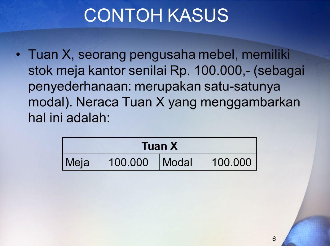 6 CONTOH KASUS Tuan X, seorang pengusaha mebel, memiliki stok meja kantor senilai Rp. 100.000,- (sebagai penyederhanaan: merupakan satu-satunya modal)
