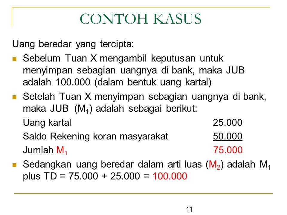 11 CONTOH KASUS Uang beredar yang tercipta: Sebelum Tuan X mengambil keputusan untuk menyimpan sebagian uangnya di bank, maka JUB adalah 100.000 (dala