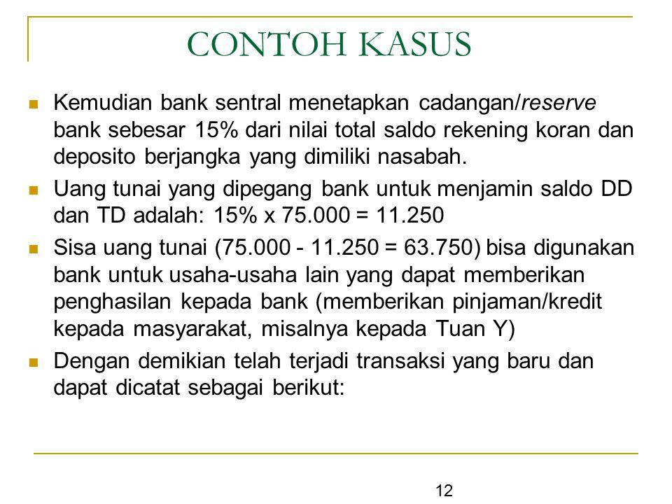 12 CONTOH KASUS Kemudian bank sentral menetapkan cadangan/reserve bank sebesar 15% dari nilai total saldo rekening koran dan deposito berjangka yang d