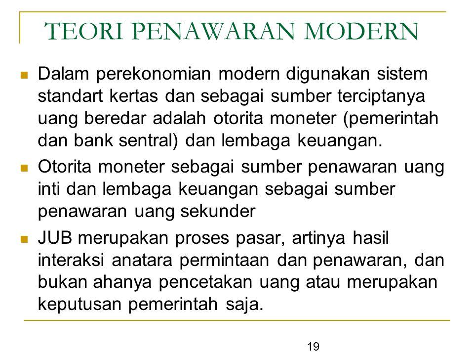 19 TEORI PENAWARAN MODERN Dalam perekonomian modern digunakan sistem standart kertas dan sebagai sumber terciptanya uang beredar adalah otorita monete