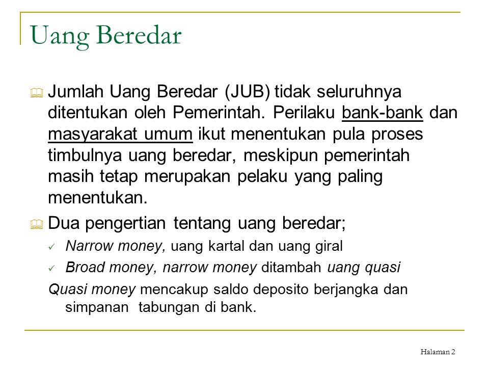 Halaman 2 Uang Beredar  Jumlah Uang Beredar (JUB) tidak seluruhnya ditentukan oleh Pemerintah. Perilaku bank-bank dan masyarakat umum ikut menentukan
