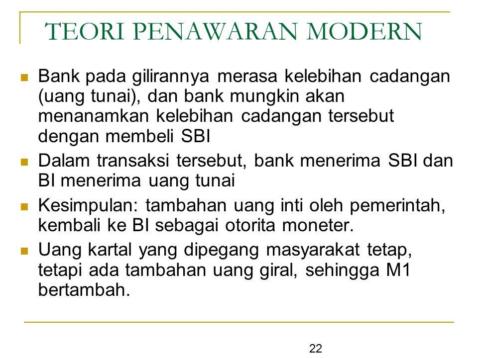 22 TEORI PENAWARAN MODERN Bank pada gilirannya merasa kelebihan cadangan (uang tunai), dan bank mungkin akan menanamkan kelebihan cadangan tersebut de