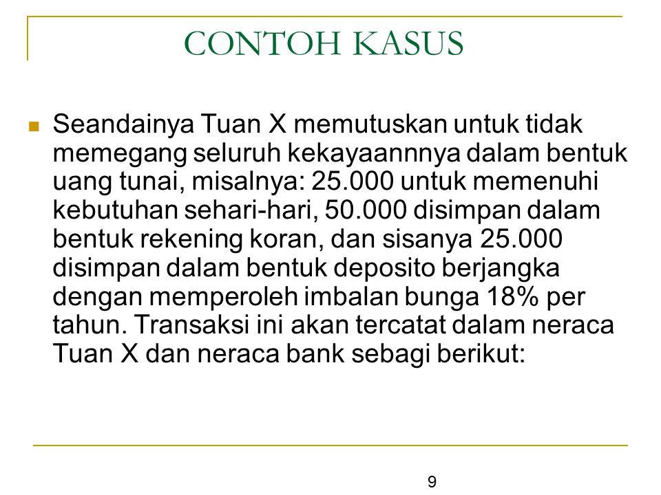 9 CONTOH KASUS Seandainya Tuan X memutuskan untuk tidak memegang seluruh kekayaannnya dalam bentuk uang tunai, misalnya: 25.000 untuk memenuhi kebutuh