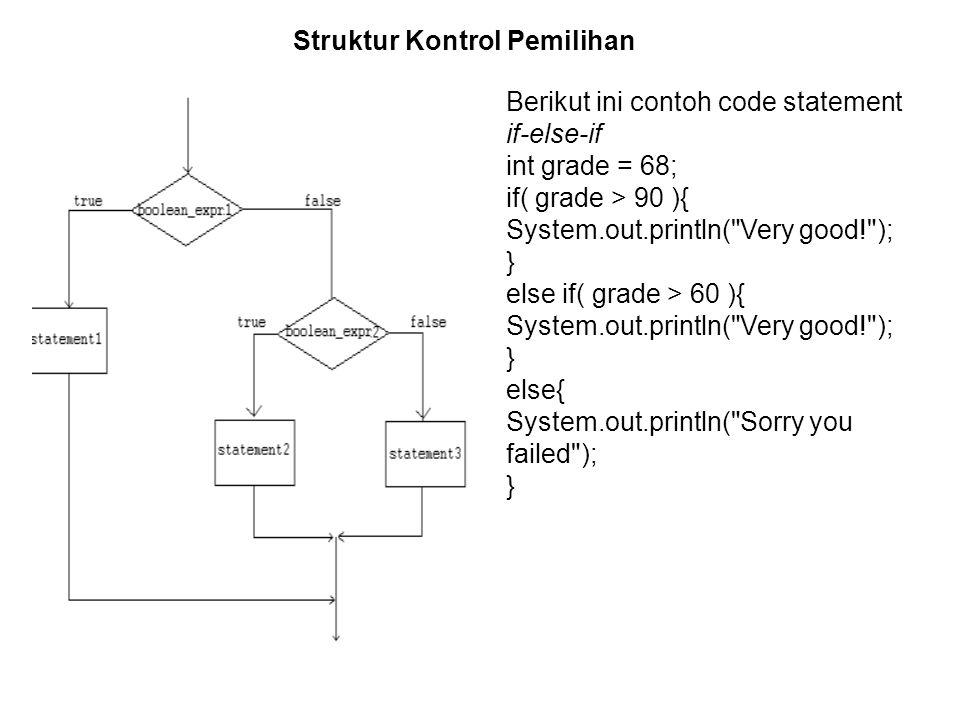 Struktur Kontrol Pemilihan Kesalahan umum ketika menggunakan statement if-else: 1.