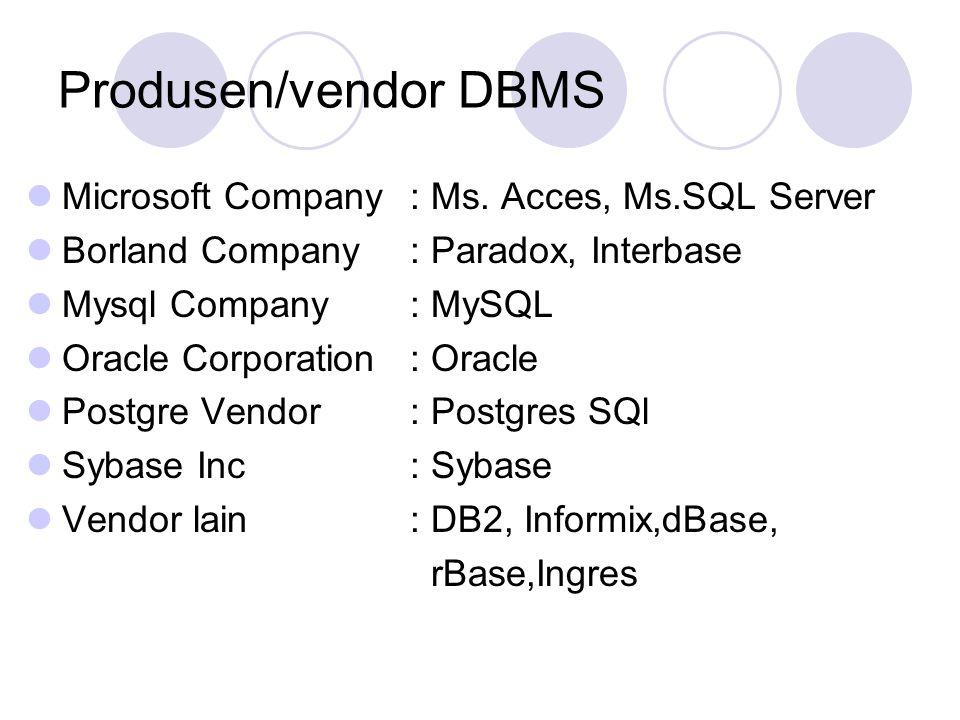 Produsen/vendor DBMS Microsoft Company: Ms. Acces, Ms.SQL Server Borland Company: Paradox, Interbase Mysql Company: MySQL Oracle Corporation: Oracle P