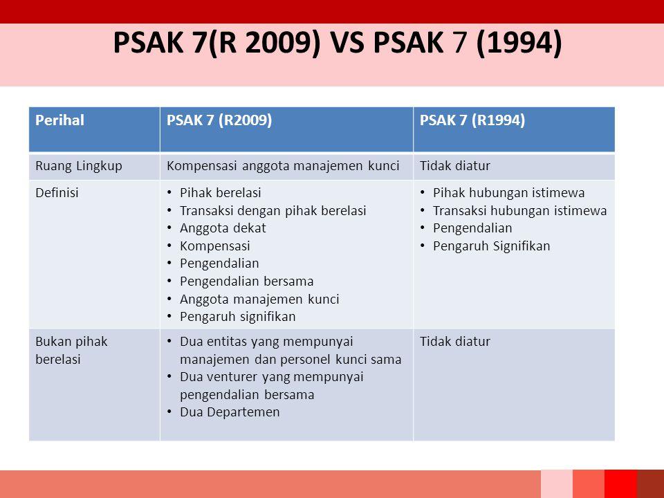 PSAK 7(R 2009) VS PSAK 7 (1994) PerihalPSAK 7 (R2009)PSAK 7 (R1994) Ruang LingkupKompensasi anggota manajemen kunciTidak diatur Definisi Pihak berelas