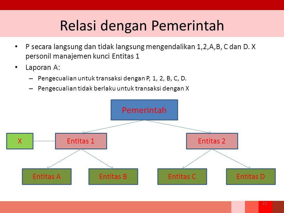 Relasi dengan Pemerintah P secara langsung dan tidak langsung mengendalikan 1,2,A,B, C dan D. X personil manajemen kunci Entitas 1 Laporan A: – Pengec