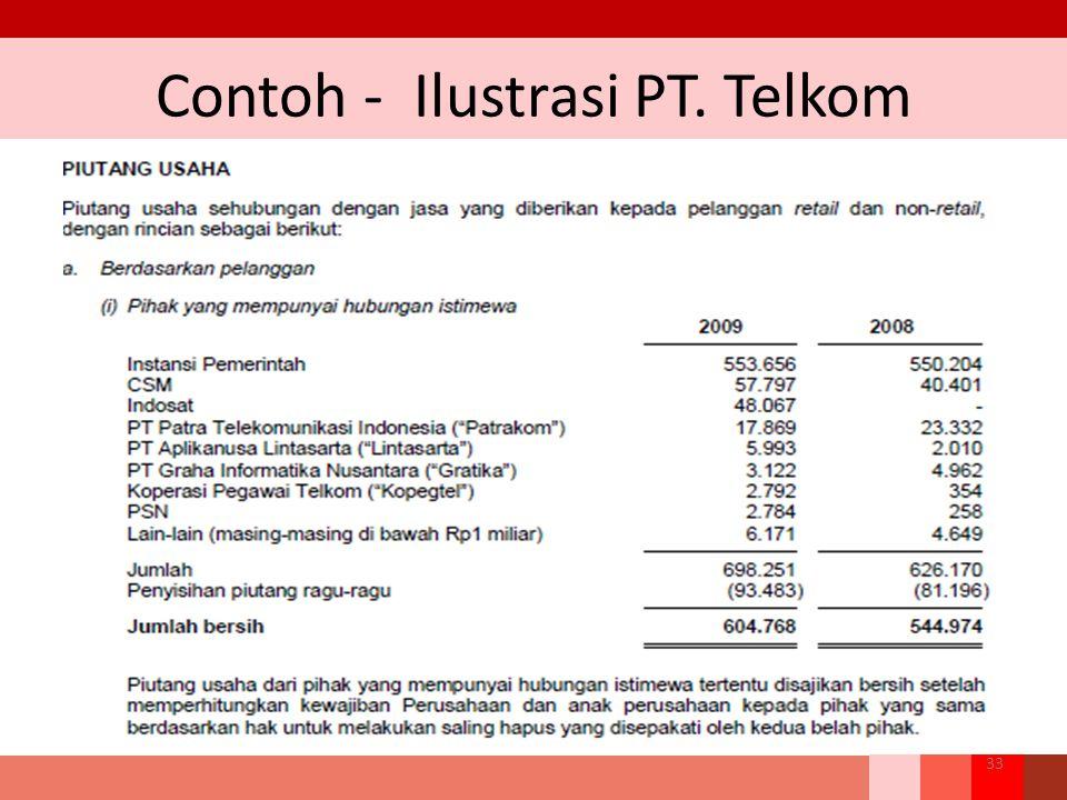 Contoh - Ilustrasi PT. Telkom 33