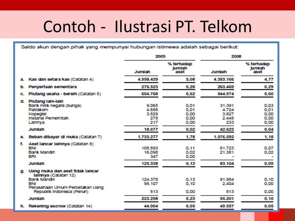 Contoh - Ilustrasi PT. Telkom 35