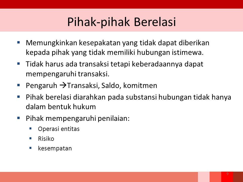 Kasus 2a PT.Putrajaya adalah entitas yang telah menerapkan IAS 24.