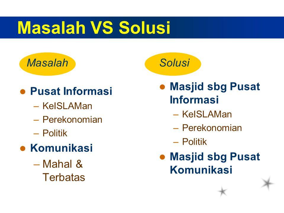 °E-Mail untuk pelanggan °fulan@masjid.unsoed.ac.id °Mailing List / Milis (Diskusi E-Mail) °milis DKM@masjid.unsoed.ac.id °milis islam@masjid.unsoed.ac.id °milis job@itb.ac.id Tujuan WarNet