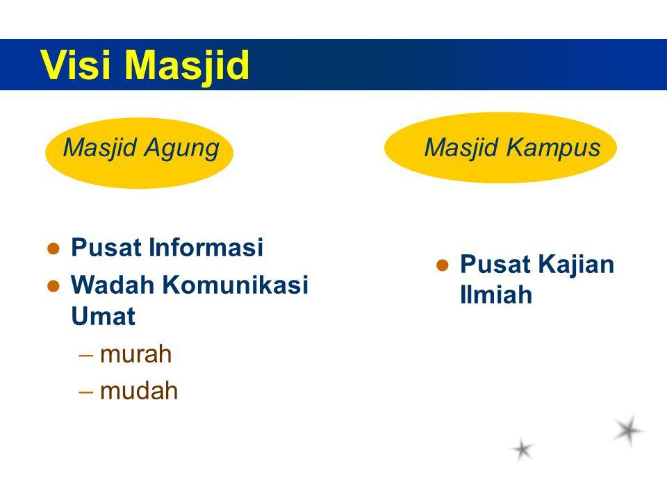 Visi Masjid Pusat Informasi Wadah Komunikasi Umat –murah –mudah Pusat Kajian Ilmiah Masjid AgungMasjid Kampus