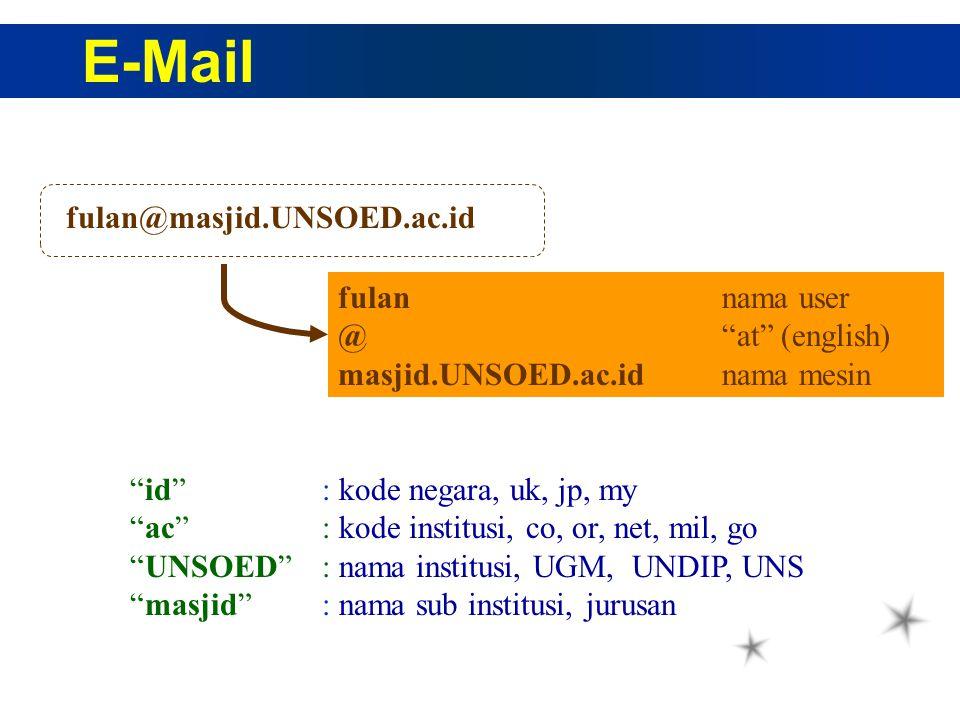fulan@masjid.UNSOED.ac.id fulan nama user @ at (english) masjid.UNSOED.ac.id nama mesin id : kode negara, uk, jp, my ac : kode institusi, co, or, net, mil, go UNSOED : nama institusi, UGM, UNDIP, UNS masjid : nama sub institusi, jurusan E-Mail