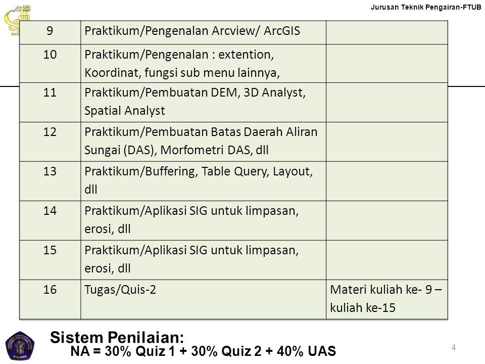 4 Sistem Penilaian: NA = 30% Quiz 1 + 30% Quiz 2 + 40% UAS