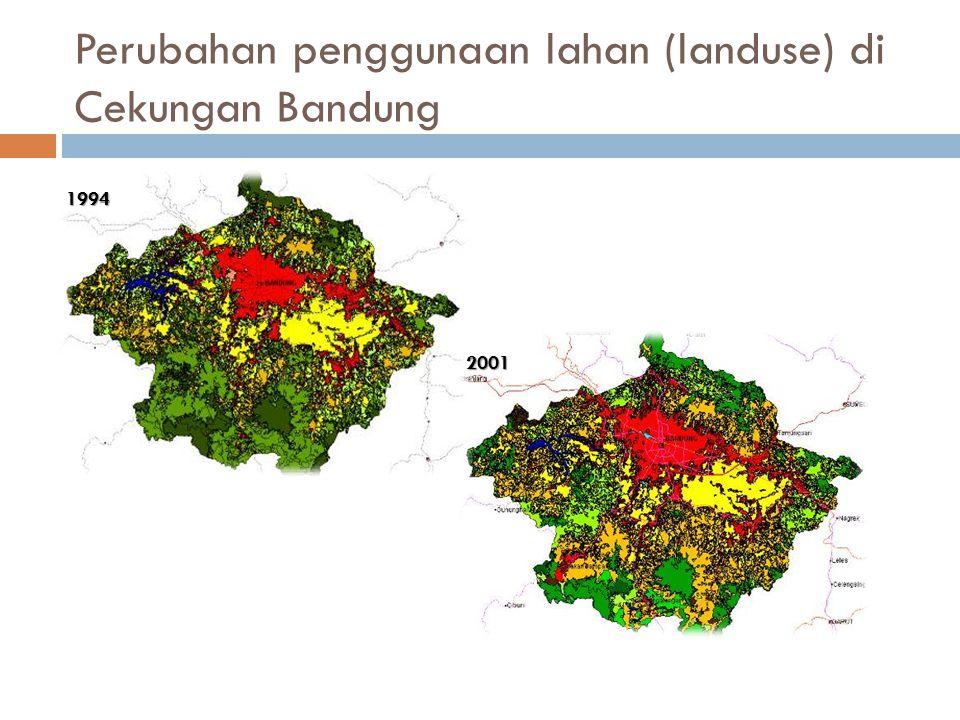 Perubahan penggunaan lahan (landuse) di Cekungan Bandung 1994 2001