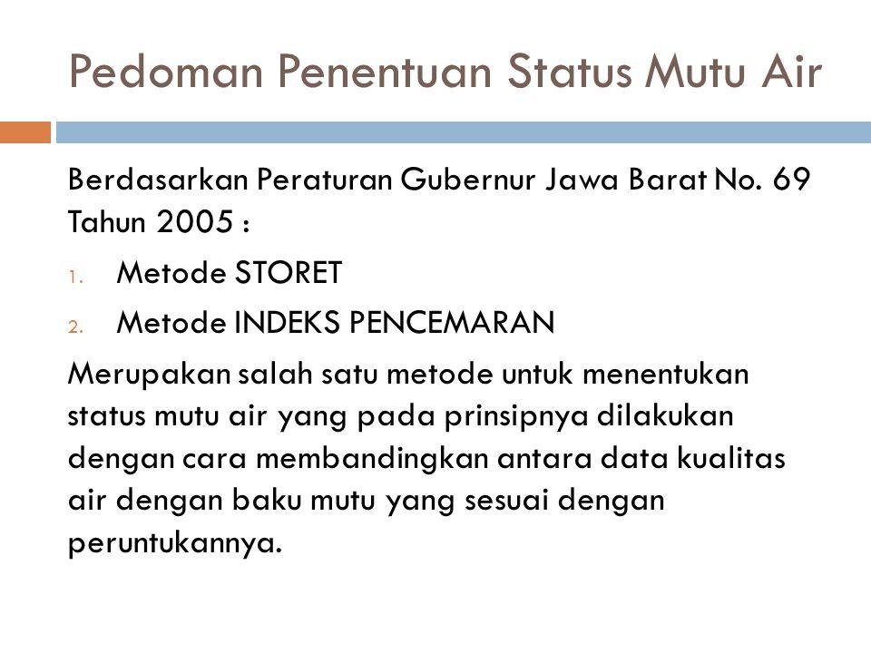 Pedoman Penentuan Status Mutu Air Berdasarkan Peraturan Gubernur Jawa Barat No. 69 Tahun 2005 : 1. Metode STORET 2. Metode INDEKS PENCEMARAN Merupakan