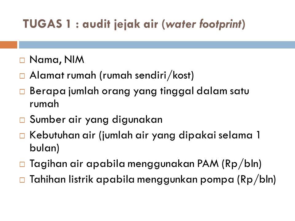 TUGAS 1 : audit jejak air (water footprint)  Nama, NIM  Alamat rumah (rumah sendiri/kost)  Berapa jumlah orang yang tinggal dalam satu rumah  Sumb