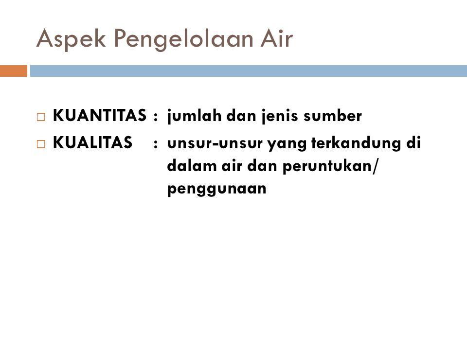 Aspek Pengelolaan Air  KUANTITAS : jumlah dan jenis sumber  KUALITAS : unsur-unsur yang terkandung di dalam air dan peruntukan/ penggunaan
