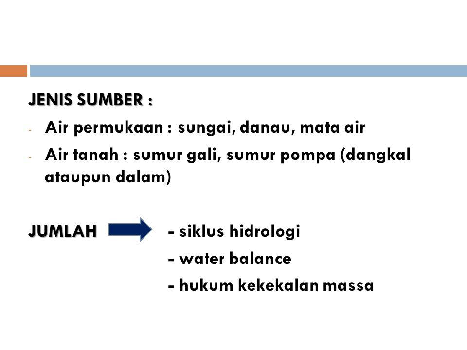 Kebutuhan air untuk aktivitas di kawasan strategis Metropolitan Bandung terutama dipenuhi dari sumber air DAS Citarum Hulu (cascade Citarum Hulu - Saguling).