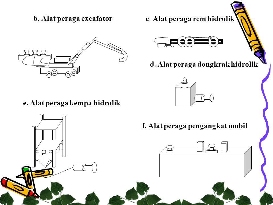 b. Alat peraga excafator c. Alat peraga rem hidrolik e. Alat peraga kempa hidrolik d. Alat peraga dongkrak hidrolik f. Alat peraga pengangkat mobil