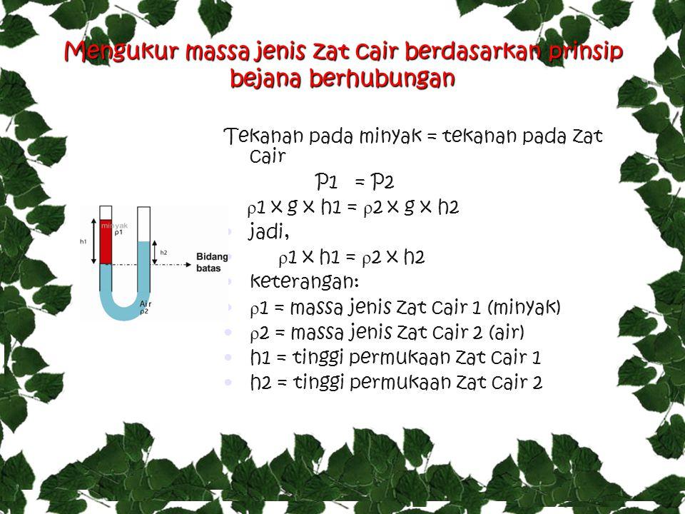 Tekanan pada minyak = tekanan pada zat cair P1 = P2 ρ 1 x g x h1 = ρ 2 x g x h2 jadi, ρ 1 x h1 = ρ 2 x h2 keterangan: ρ 1 = massa jenis zat cair 1 (mi