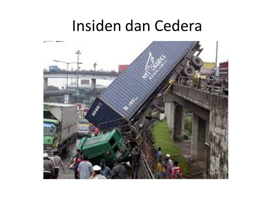Insiden dan Cedera