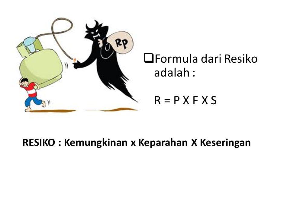  Formula dari Resiko adalah : R = P X F X S RESIKO : Kemungkinan x Keparahan X Keseringan