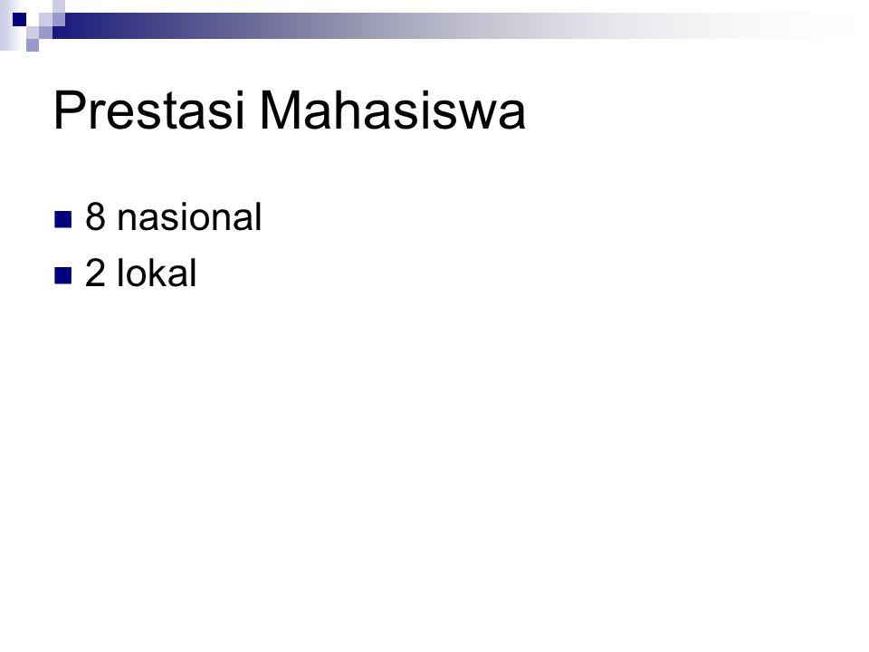 Prestasi Mahasiswa 8 nasional 2 lokal