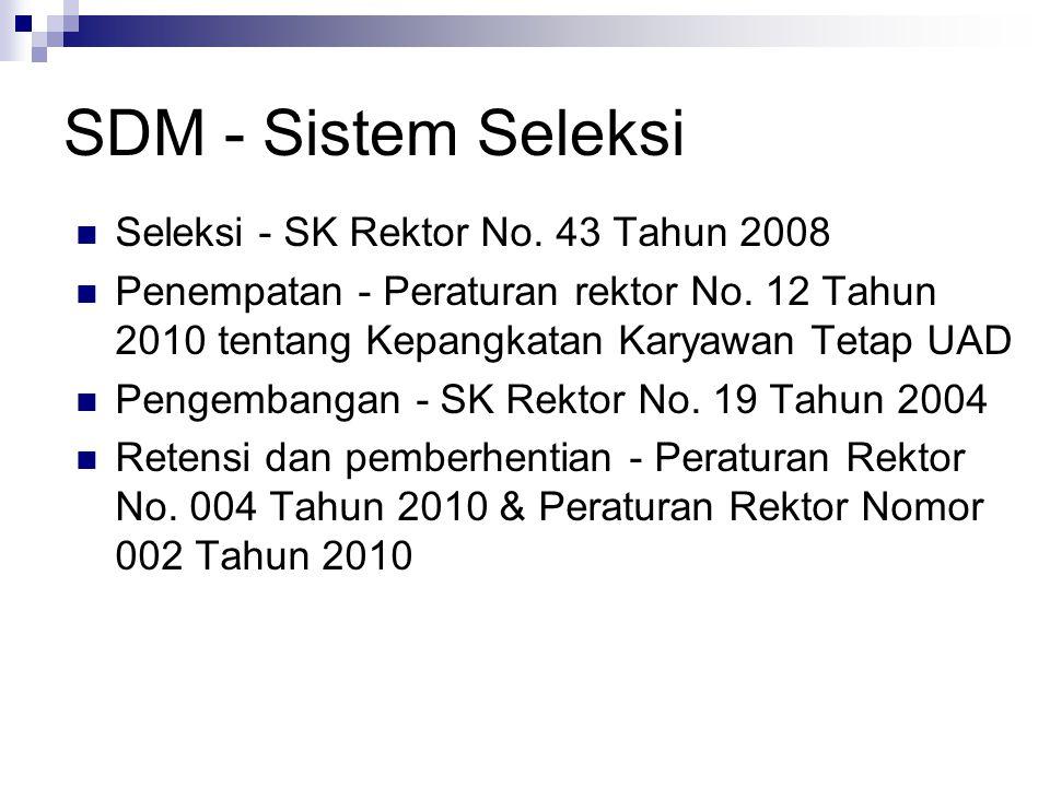SDM - Sistem Seleksi Seleksi - SK Rektor No. 43 Tahun 2008 Penempatan - Peraturan rektor No. 12 Tahun 2010 tentang Kepangkatan Karyawan Tetap UAD Peng