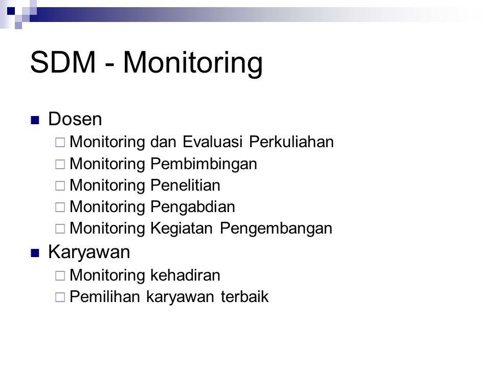 SDM - Monitoring Dosen  Monitoring dan Evaluasi Perkuliahan  Monitoring Pembimbingan  Monitoring Penelitian  Monitoring Pengabdian  Monitoring Kegiatan Pengembangan Karyawan  Monitoring kehadiran  Pemilihan karyawan terbaik