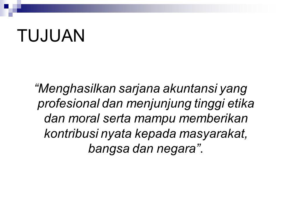 SDM - Pengembangan Keluasan Jejaring Dosen Tetap  11 dosen ikut IAI  1 dosen Pengurus Pusat Muhammadiyah  1 dosen Pengurus Pusat Aisyah  2 dosen Internal auditor Pengurus Wilayah Muhammadiyah  2 dosen pengurus wilayah IAI