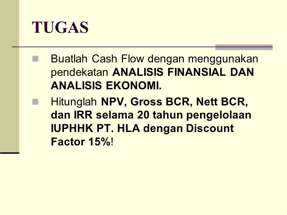 TUGAS Buatlah Cash Flow dengan menggunakan pendekatan ANALISIS FINANSIAL DAN ANALISIS EKONOMI. Hitunglah NPV, Gross BCR, Nett BCR, dan IRR selama 20 t