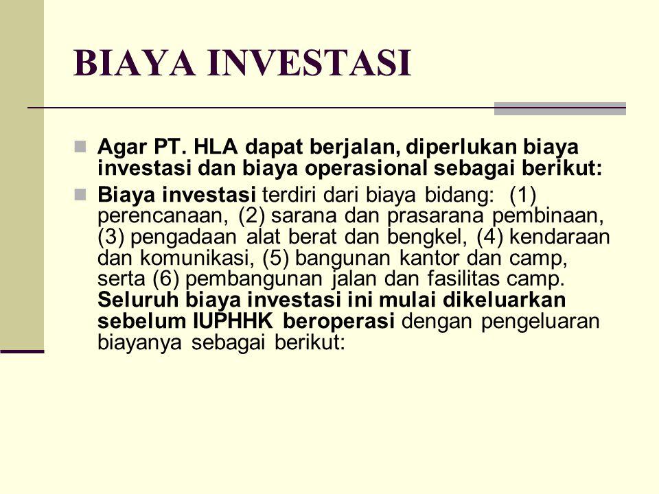 BIAYA INVESTASI Agar PT. HLA dapat berjalan, diperlukan biaya investasi dan biaya operasional sebagai berikut: Biaya investasi terdiri dari biaya bida