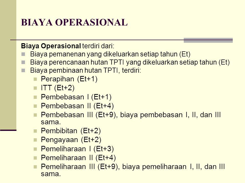 BIAYA OPERASIONAL Biaya Operasional terdiri dari: Biaya pemanenan yang dikeluarkan setiap tahun (Et) Biaya perencanaan hutan TPTI yang dikeluarkan set