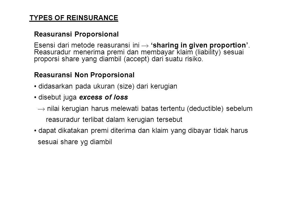 TYPES OF REINSURANCE Reasuransi Proporsional Esensi dari metode reasuransi ini  'sharing in given proportion'. Reasuradur menerima premi dan membayar
