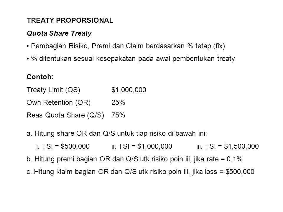 TREATY PROPORSIONAL Quota Share Treaty Pembagian Risiko, Premi dan Claim berdasarkan % tetap (fix) % ditentukan sesuai kesepakatan pada awal pembentuk