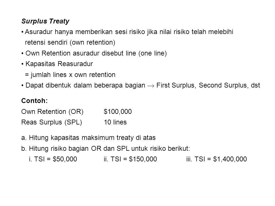 Surplus Treaty Asuradur hanya memberikan sesi risiko jika nilai risiko telah melebihi retensi sendiri (own retention) Own Retention asuradur disebut l