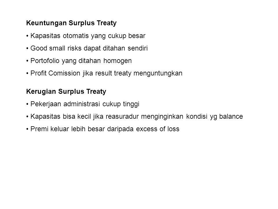 Keuntungan Surplus Treaty Kapasitas otomatis yang cukup besar Good small risks dapat ditahan sendiri Portofolio yang ditahan homogen Profit Comission