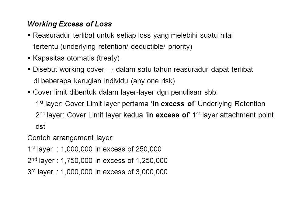 Working Excess of Loss  Reasuradur terlibat untuk setiap loss yang melebihi suatu nilai tertentu (underlying retention/ deductible/ priority)  Kapas