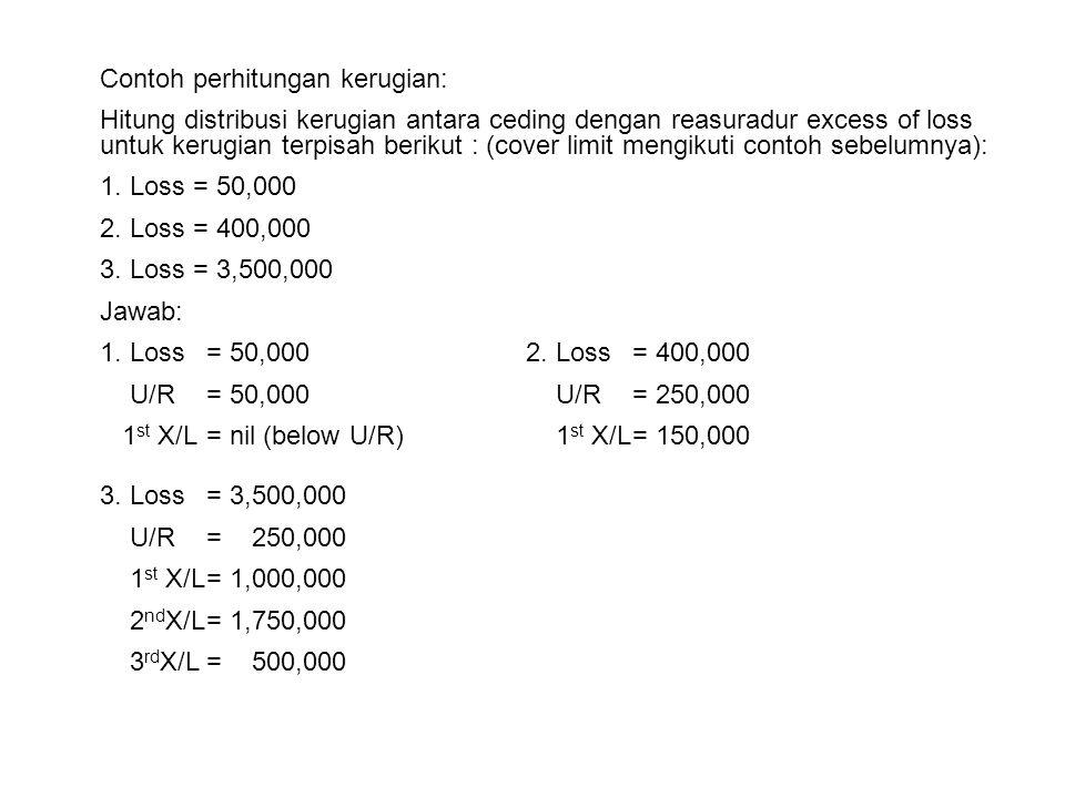 Contoh perhitungan kerugian: Hitung distribusi kerugian antara ceding dengan reasuradur excess of loss untuk kerugian terpisah berikut : (cover limit